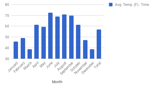 chart-6.png