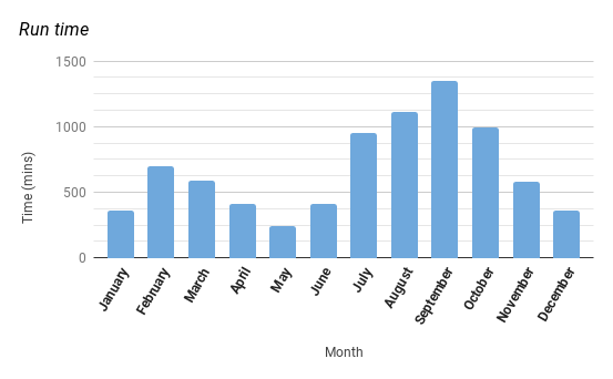 chart (10).png