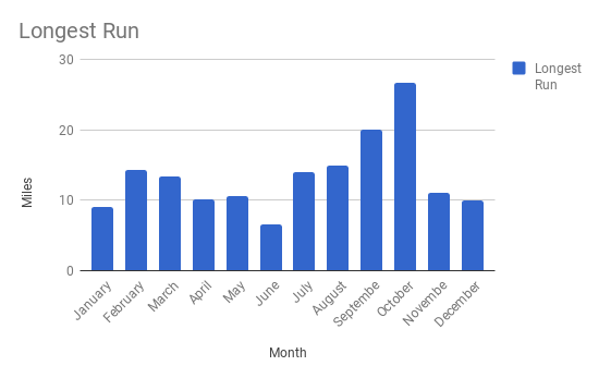 chart (19).png